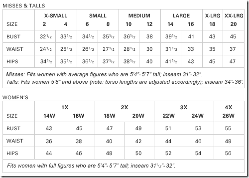 Women's clothing sizes